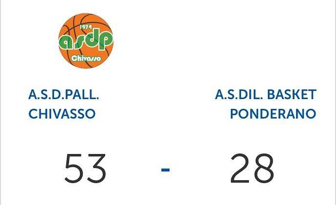 U18 C.D. Ciglianese Chivasso - Ponderano 53 - 28
